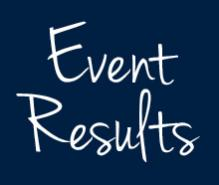 Results Tooradin Horse Trials 2013